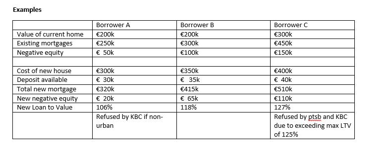 Negative equity no deposit steve stevens gambling